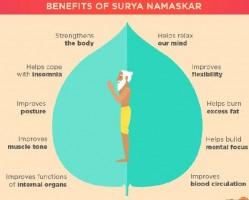 Napköszöntő - Surya namaskara - A gerinc egészsége
